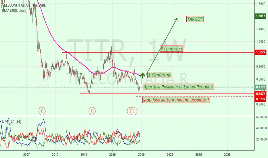 TITR: Telecom Italia Risparmio = Buy