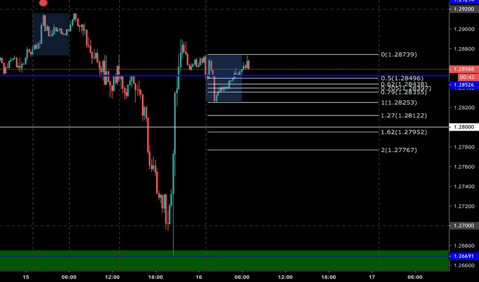 GBPUSD: GBP/USD - 16 January