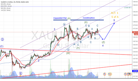 XAUUSD: 4 of 5 of A still in progress?