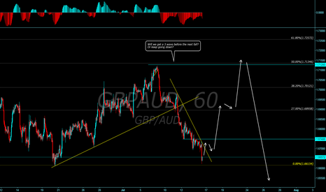 GBPAUD: GBPAUD 3 wave correction, or already completed?