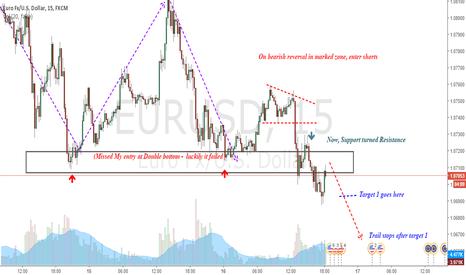 EURUSD: Eurusd : Chance for short !