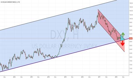 DXY: USD_2018/04/10