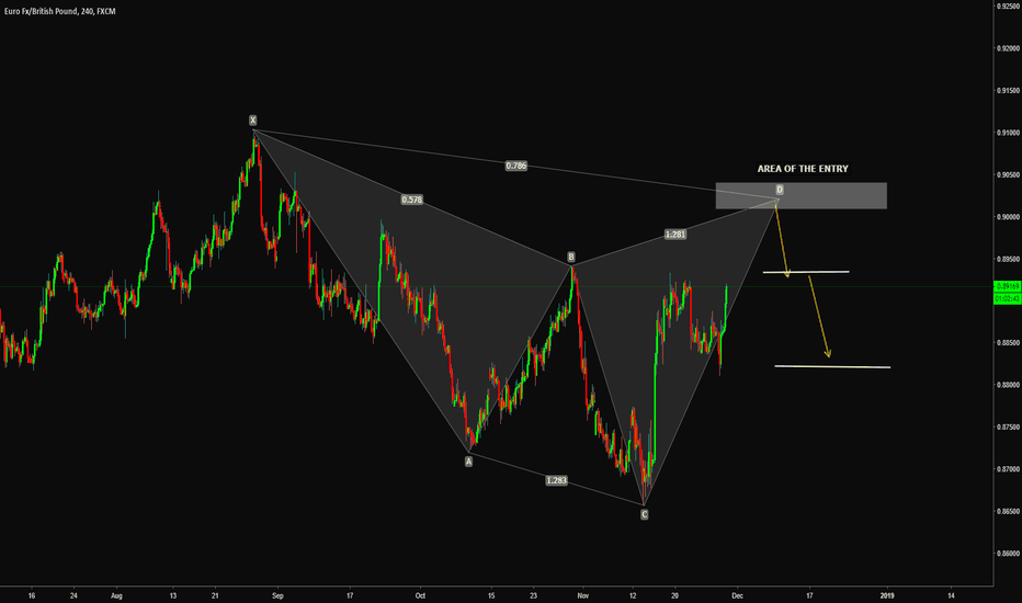EURGBP: EURGBP Potential Bearish Cypher And Short Opportunity