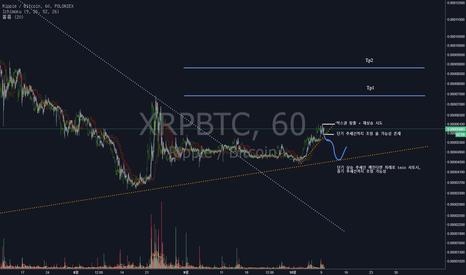 XRPBTC: XRP/BTC 중기 추세 및 단기 전략