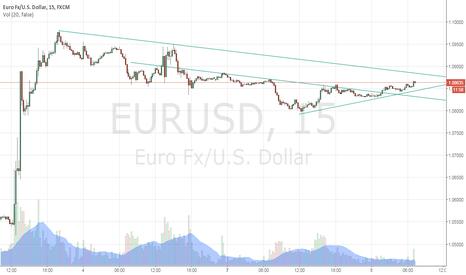 EURUSD: Will it hit it?