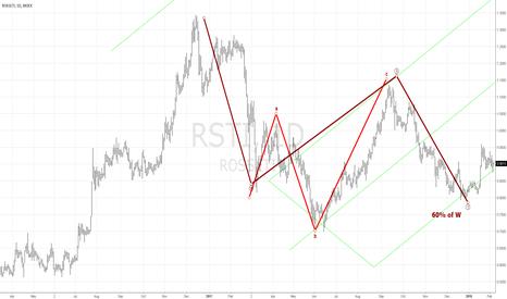 RSTI: RSTI DAILY on 3.0 or 0.3.