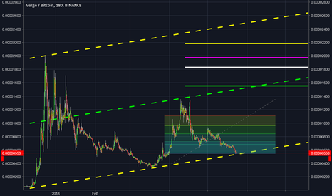 XVGBTC: XVG LOOKS INCREDIBLE MINUS HACK