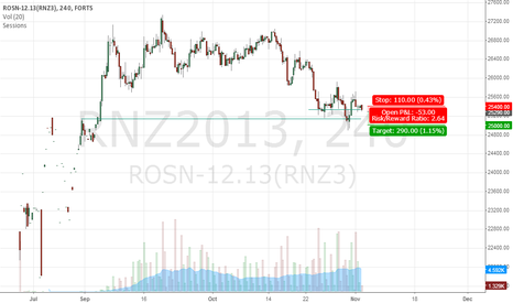 RNZ2013: trading ideas for rosn