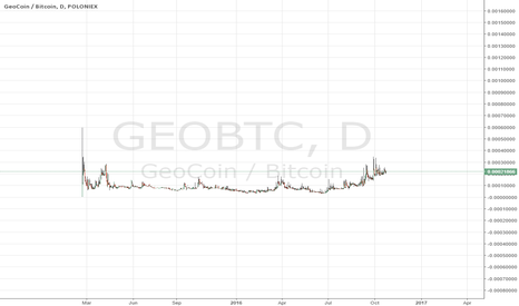 GEOBTC: here is a coin with a good chance to go parabolic