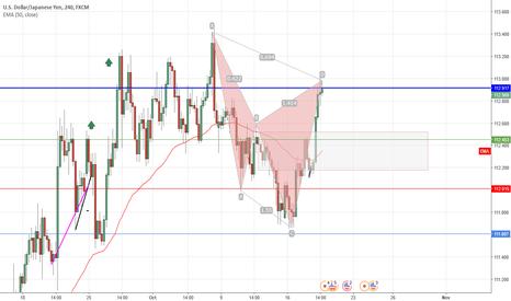 USDJPY: USD/JPY Cyper @ market