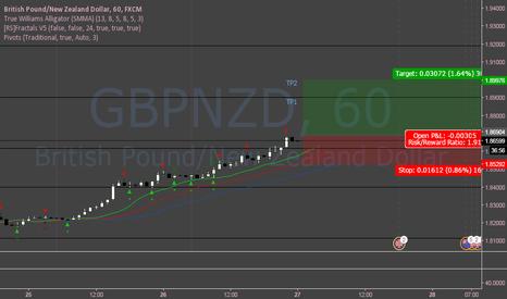 GBPNZD: GBPNZD Long (short-term)