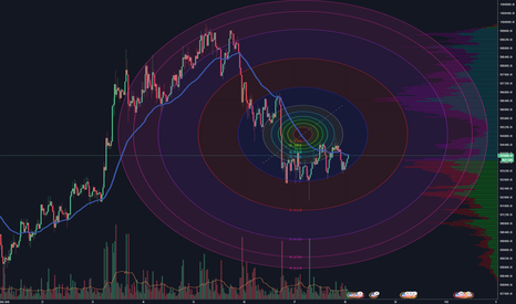 BTCUSD: MARKET EJECT OR MARKET CORRECT.