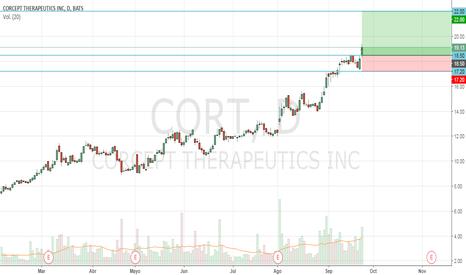 CORT: Cort Long