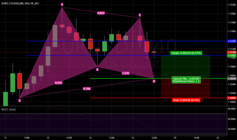 EURUSD: Possible Gartley pattern on EUR/USD