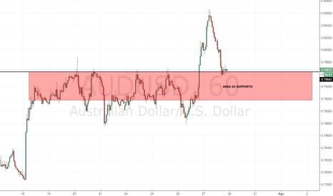 AUDUSD: AUD/USD: ritorno su 0,79650