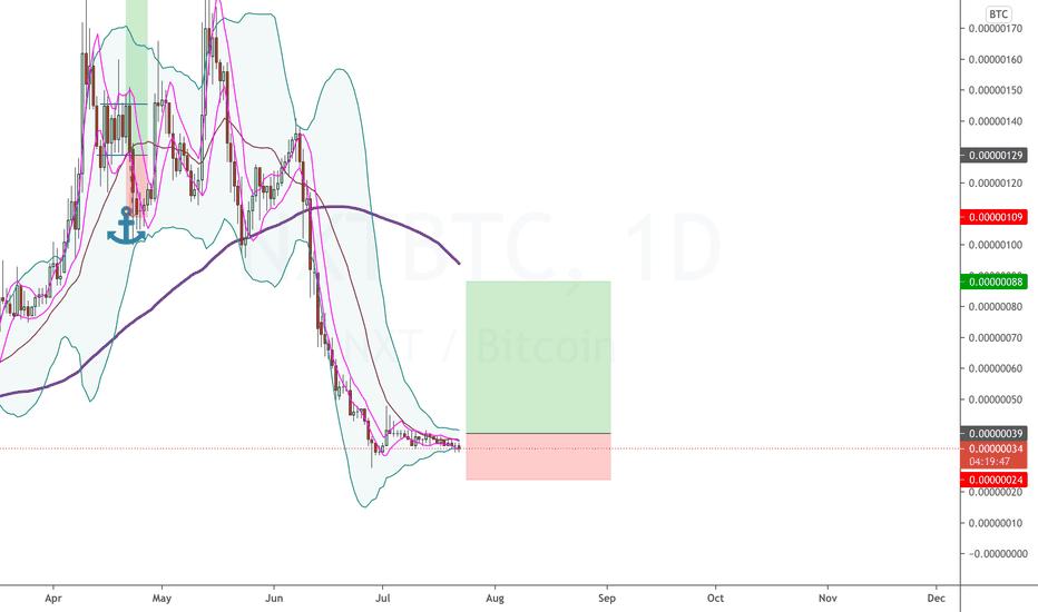 Trading Bitcoin Euro