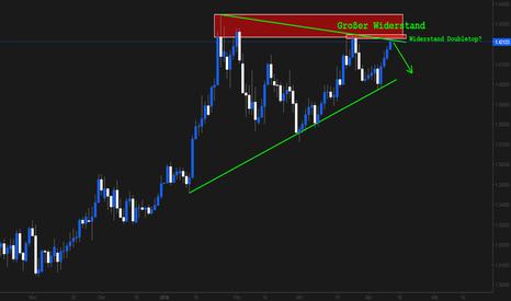 GBPUSD: Mögliches Doubletop im GBPUSD - fällt der Preis?
