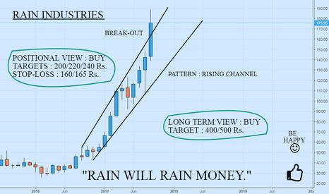 RAIN: RAIN WILL RAIN MONEY {EXTREMELY BULLISH}