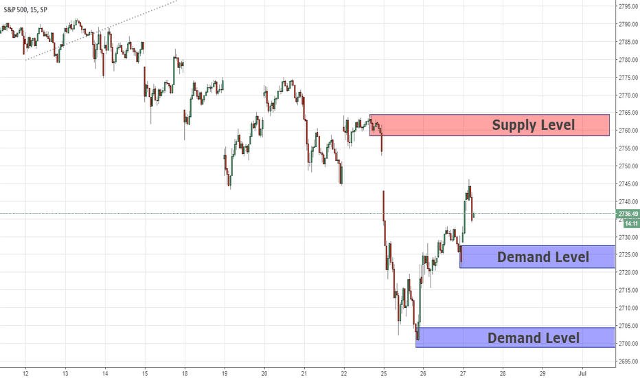 SPX: Intraday Analysis EURUSD 27/06/18