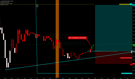 USDCAD: How to confirm bullish color divergence