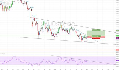 XAUUSD: Possible gold breakout near trendline