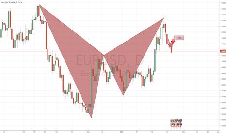 EURUSD: Joining the 1D Bat Pattern