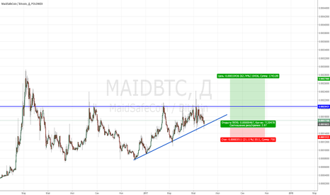 MAIDBTC: LONG MAID