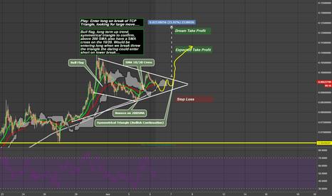 ETHBTC: ETH Bull Flag + Symmetrical Triangle Bullish on Break