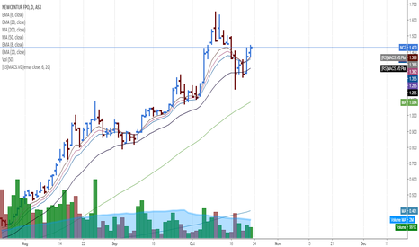 NCZ: NCZ looking to continue its push