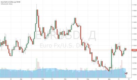 EURUSD: Фунт продолжает оставаться на минимальных уровнях с апреля 2015