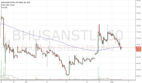 BHUSANSTL: Buy with only 3rs SL