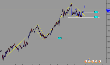 AUDJPY: The perfect order of the markets - for those saying there isn't