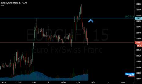 EURCHF: 1.14827 - 100%tp