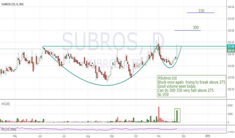 SUBROS: #Subros Ltd