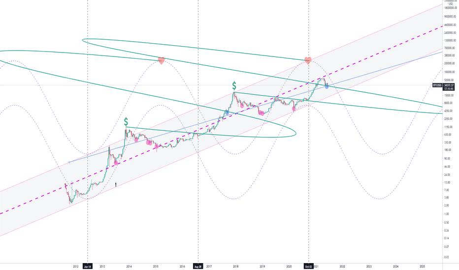 bitcoin trading történeti adatok