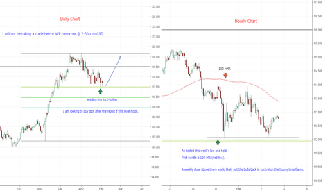 USDJPY: 2 charts. Is USD/JPY due for a bounce?