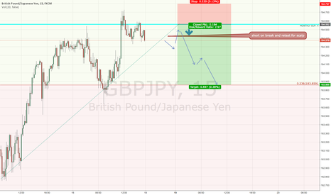 GBPJPY: quick scalp GBP/JPY