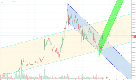XVGUSD: We have a breakout with a potential ram rod upward channel. XVG