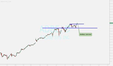 ADBE: ADOBE....BREAKOUT OF A LEVEL
