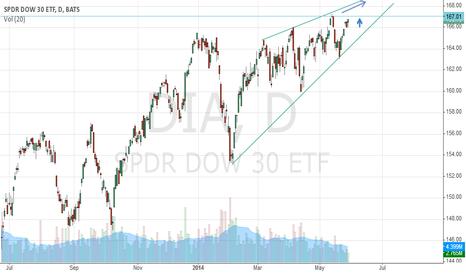 DIA: $SPY $DIA  Dow on breakout watch...