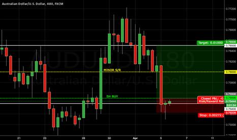 AUDUSD: AUD/USD Potential Long
