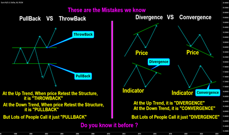 PullBack / ThrowBack / Divergence / Convergence for FX