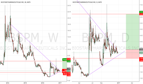 BSPM: BSPM Potentially a huge move.