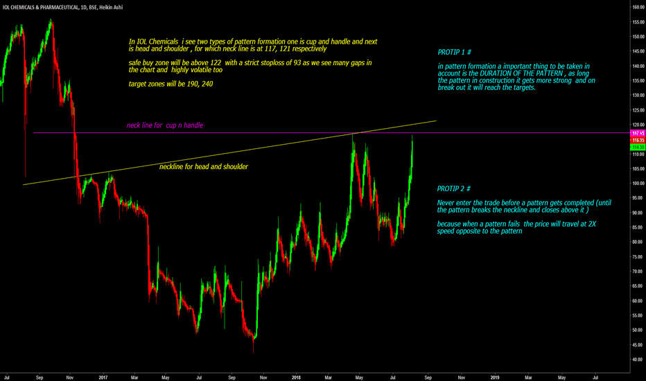 IOLCP: OL Chemicals -  traying for dual pattern break out