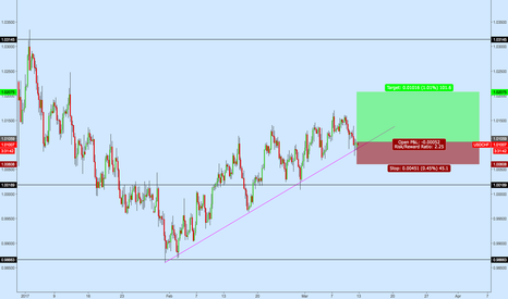 USDCHF: New Idea Who Dis? (USDCHF)