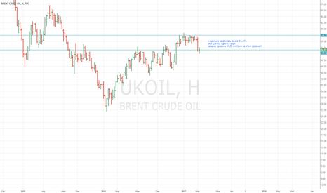 UKOIL: UKOIL неделя с 20.03 в лонг
