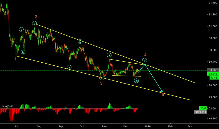 Gold spot price australian