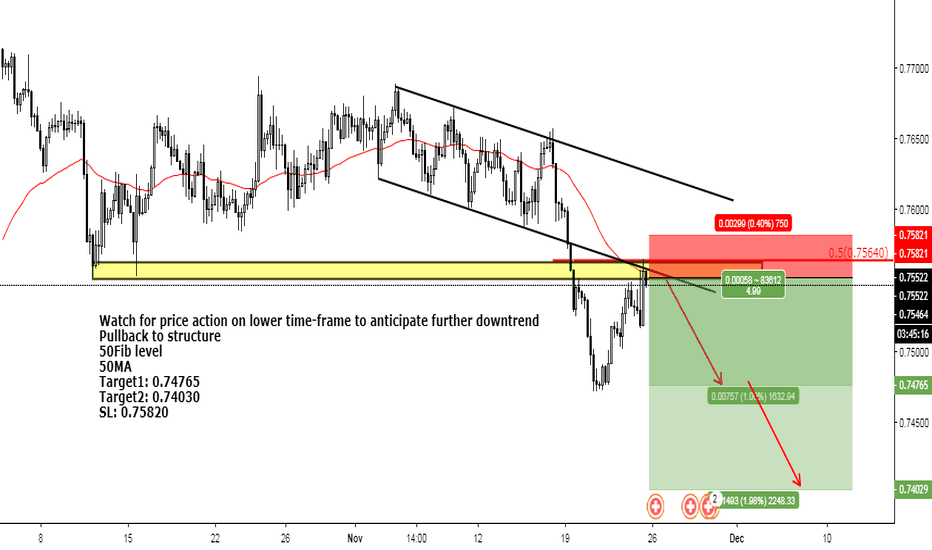 CADCHF: Structure pullback