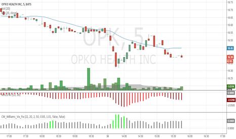 OPK: OPK count down start