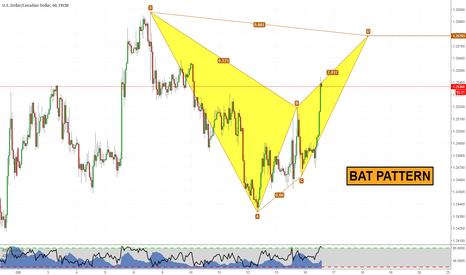 USDCAD: Bat Pattern in formazione